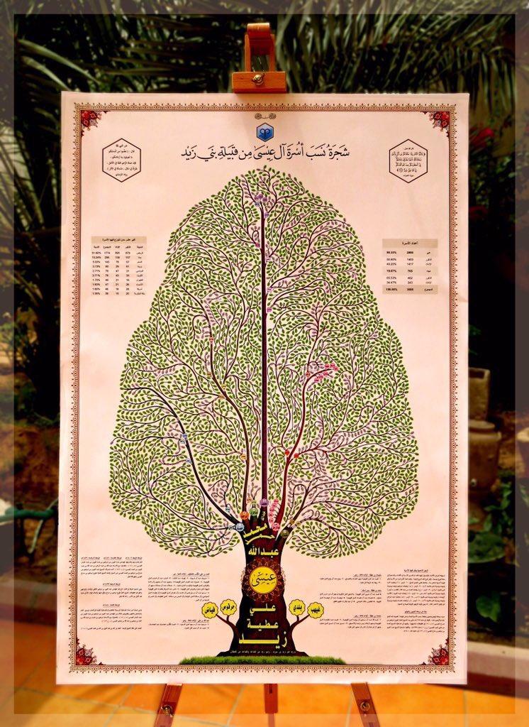 c48a4616b6b88 تصميم شجرة العائلة ( familytree22)