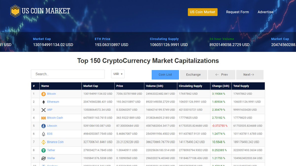 top us based cryptocurrency exchanges