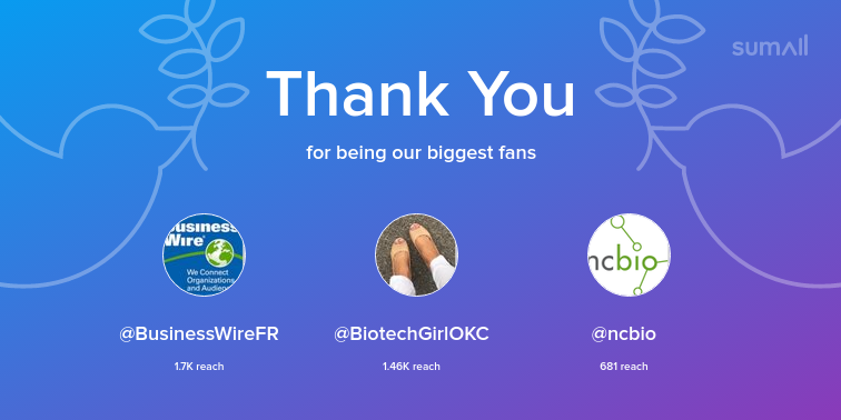 Our biggest fans this week: BusinessWireFR, BiotechGirlOKC, ncbio. Thank you! via https://sumall.com/thankyou?utm_source=twitter&utm_medium=publishing&utm_campaign=thank_you_tweet&utm_content=text_and_media&utm_term=e80cf595fc012e3046ae08b9 …