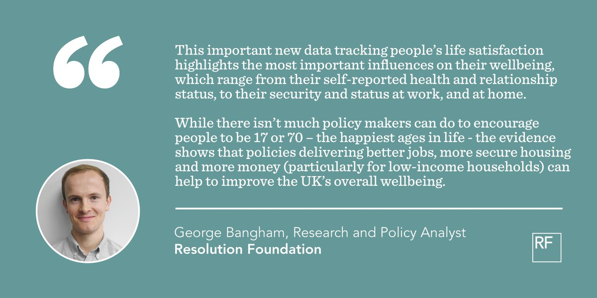 test Twitter Media - New @ONS analysis earlier this week looked at subjective well-being data on self-reported happiness. Here's our reaction - and a reminder that these studies reinforce, rather than replace, the need for secure jobs and homes. More in our recent report:  https://t.co/CmWeTSc5TI https://t.co/ygvO96p8Ci