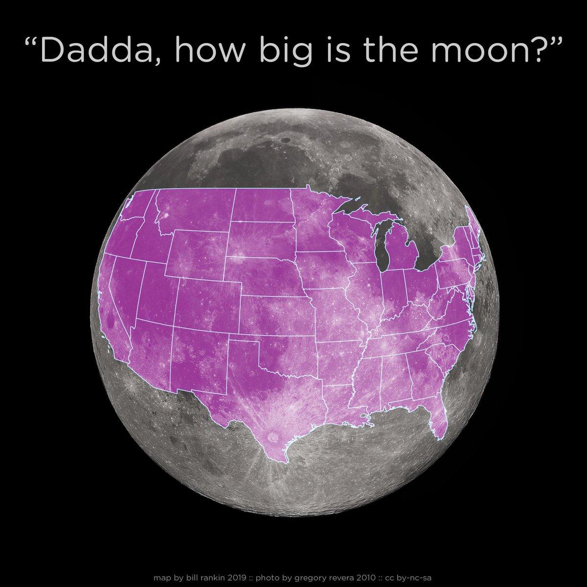 how big is the moon - HD1200×1200