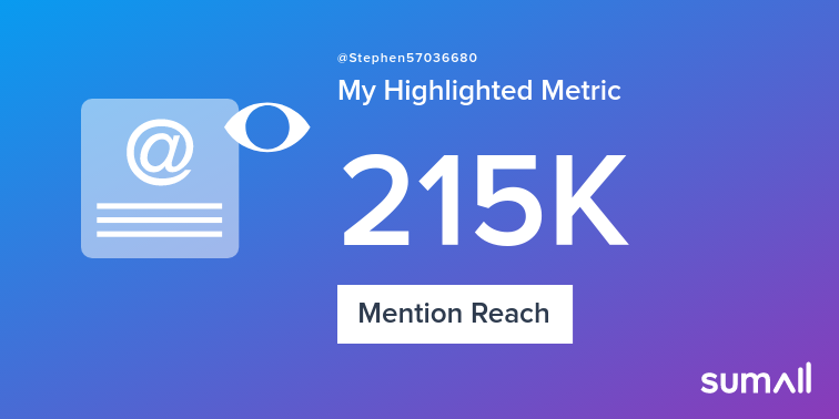 My week on Twitter 🎉: 816 Mentions, 215K Mention Reach, 3 Replies. See yours with https://sumall.com/performancetweet?utm_source=twitter&utm_medium=publishing&utm_campaign=performance_tweet&utm_content=text_and_media&utm_term=218719b261af3568a1d7858d…