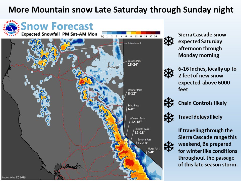 More snow is on the way this weekend! If you have Sierra travel plans, please come prepared. Chains will NOT be sold by chain installers on I-80 or US 50.  Read more: https://bit.ly/2WWP7Bz