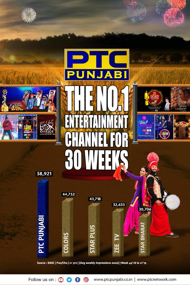 Orlds Number 1 Punjabi Channel — BCMA