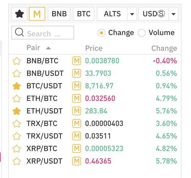 bitcoin rand árfolyam