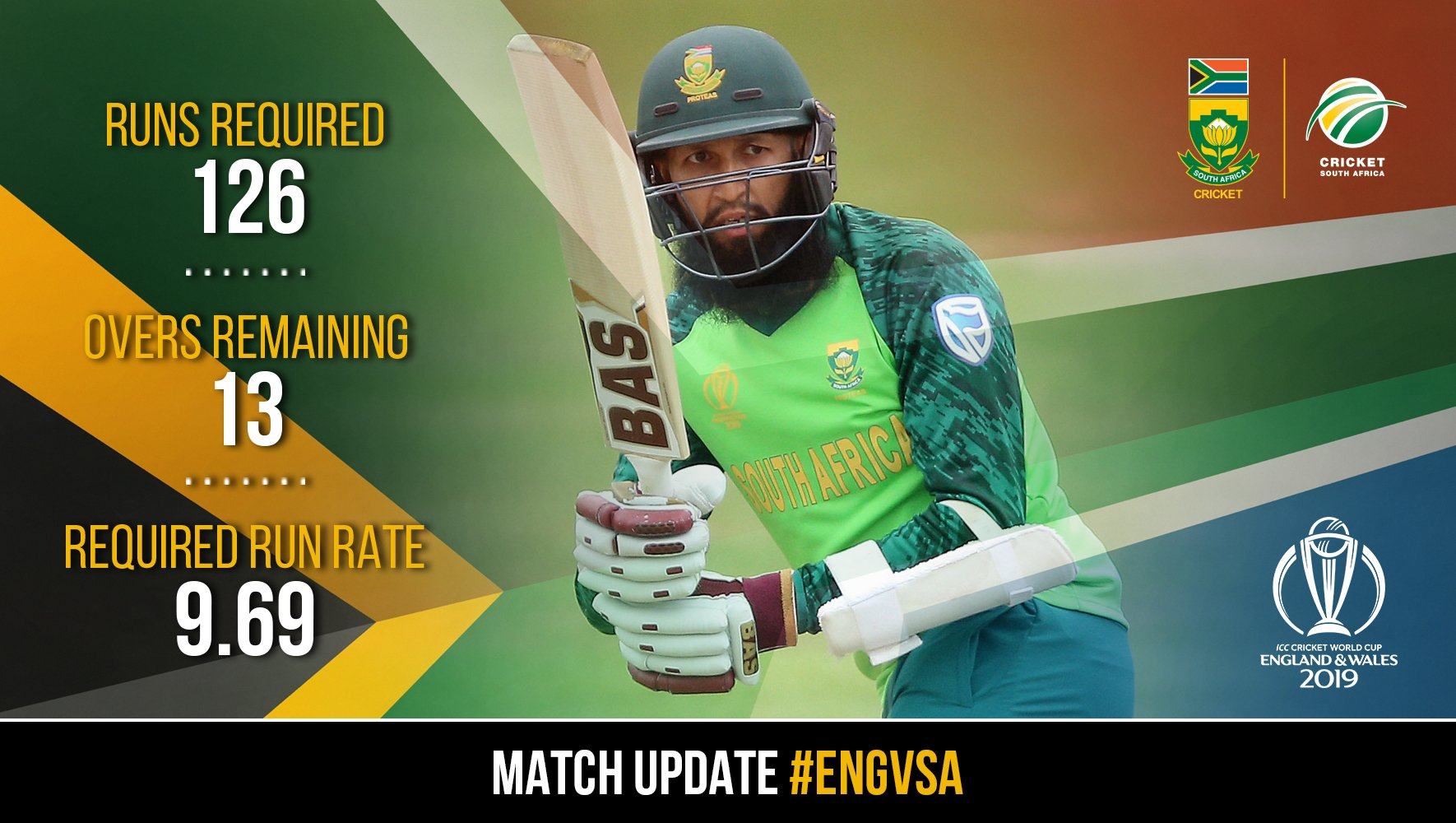 Cricket South Africa on Twitter: