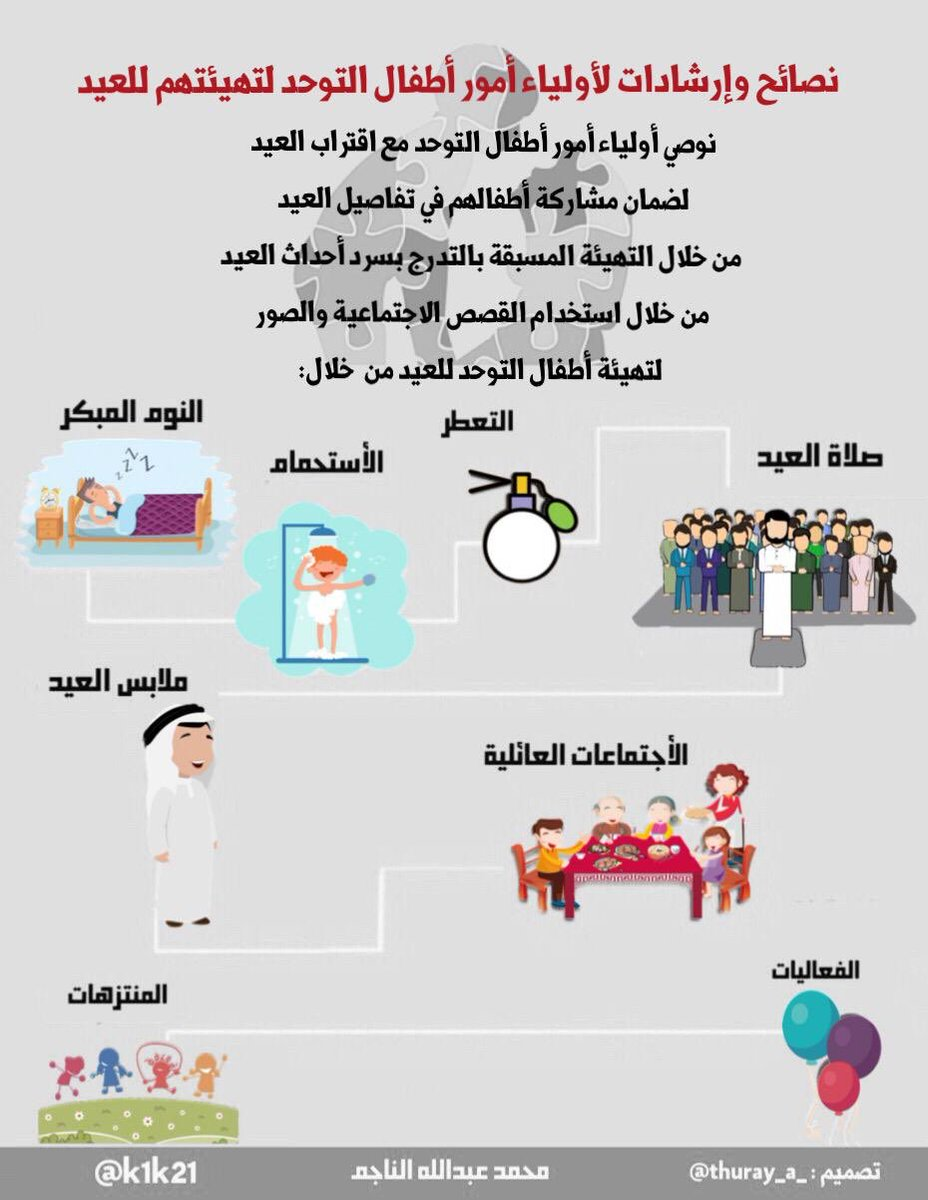 1eea992da أ.د.نايف الزارع Prof.Nayef Alzaraa، علي بن جميل النعماني 🇴🇲، سارة بنت عمر  العبدالكريم و 7 نفر دیگر