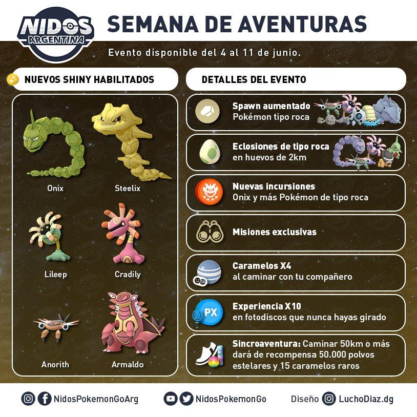 Imagen con todo lo confirmado en la Semana de Aventuras en Pokémon GO hecho por Nidos Pokémon GO Argentina