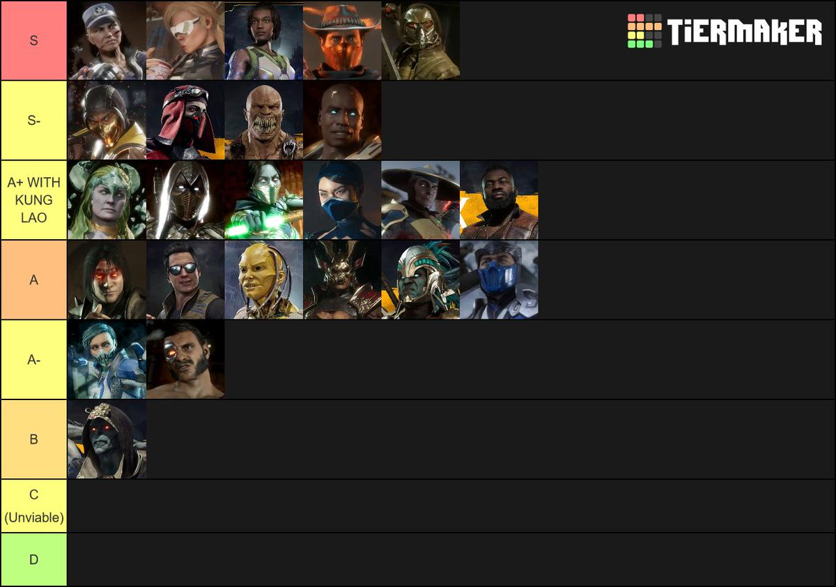 Sonicfox On Twitter Here Is My Updated Tier List Post Combo Breaker For Mortal Kombat 11 Playing With A Lot Of Strong Players Made Me Realize A Bunch Of Characters Strengths And
