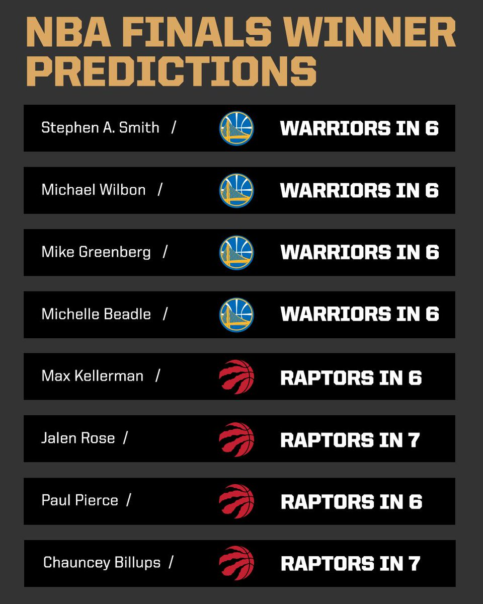 Espn On Twitter The Nbafinals Picks Are In From Some Of Our Own