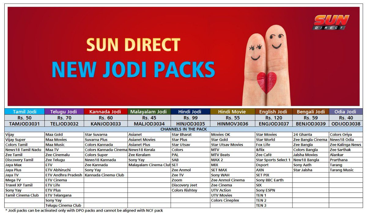 SunDirect tagged Tweets and Download Twitter MP4 Videos | Twitur