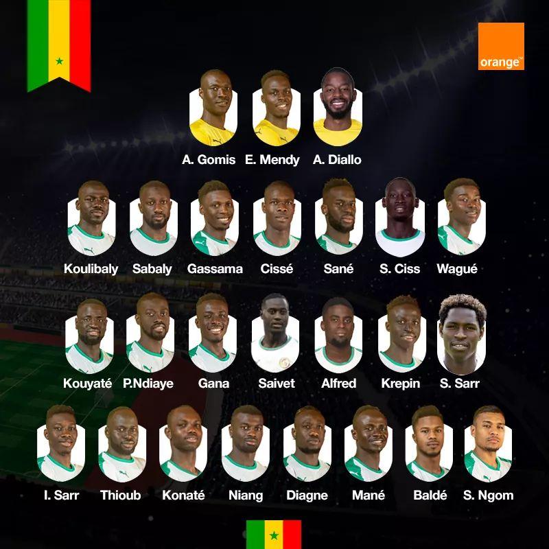 Liste Sénégal CAN 2019