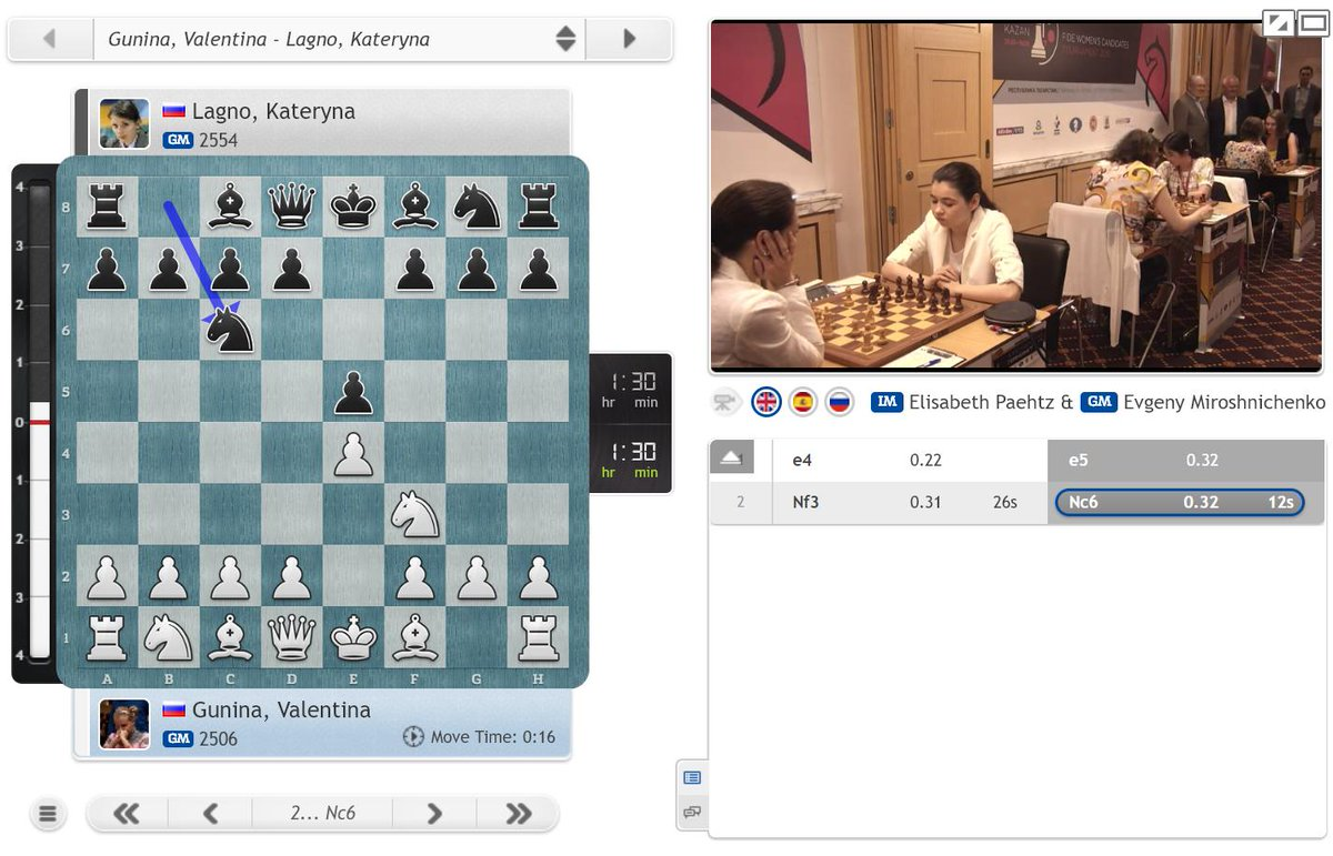chess24 com on Twitter:
