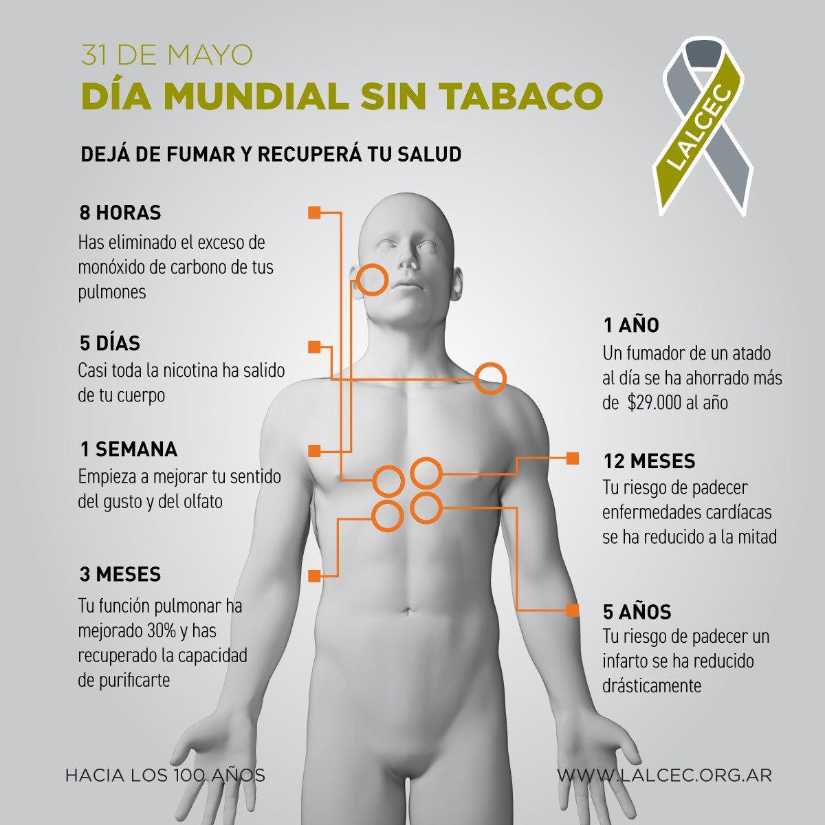 Tabaquismo del 5 enfermedades