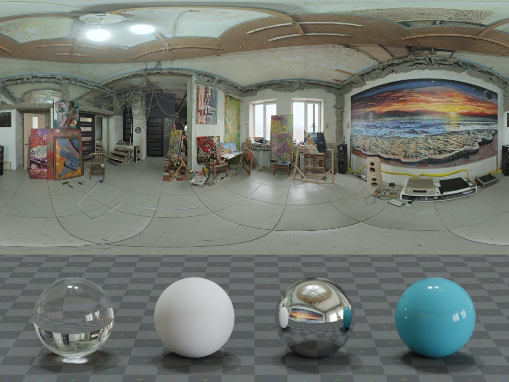 HDRI Haven @HDRIHaven Timeline, The Visualized Twitter