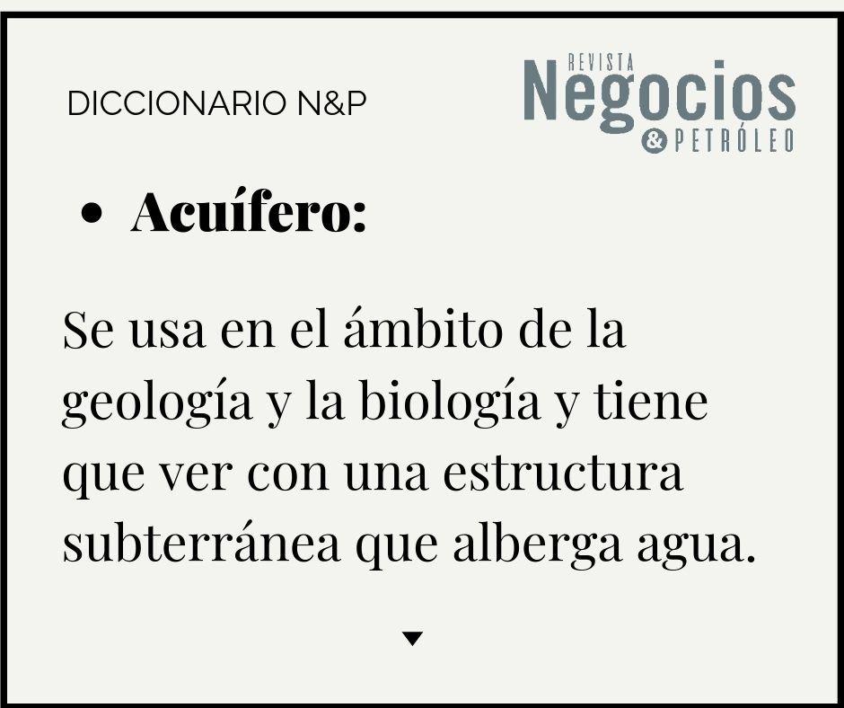 Diccionarionyp Hashtag On Twitter