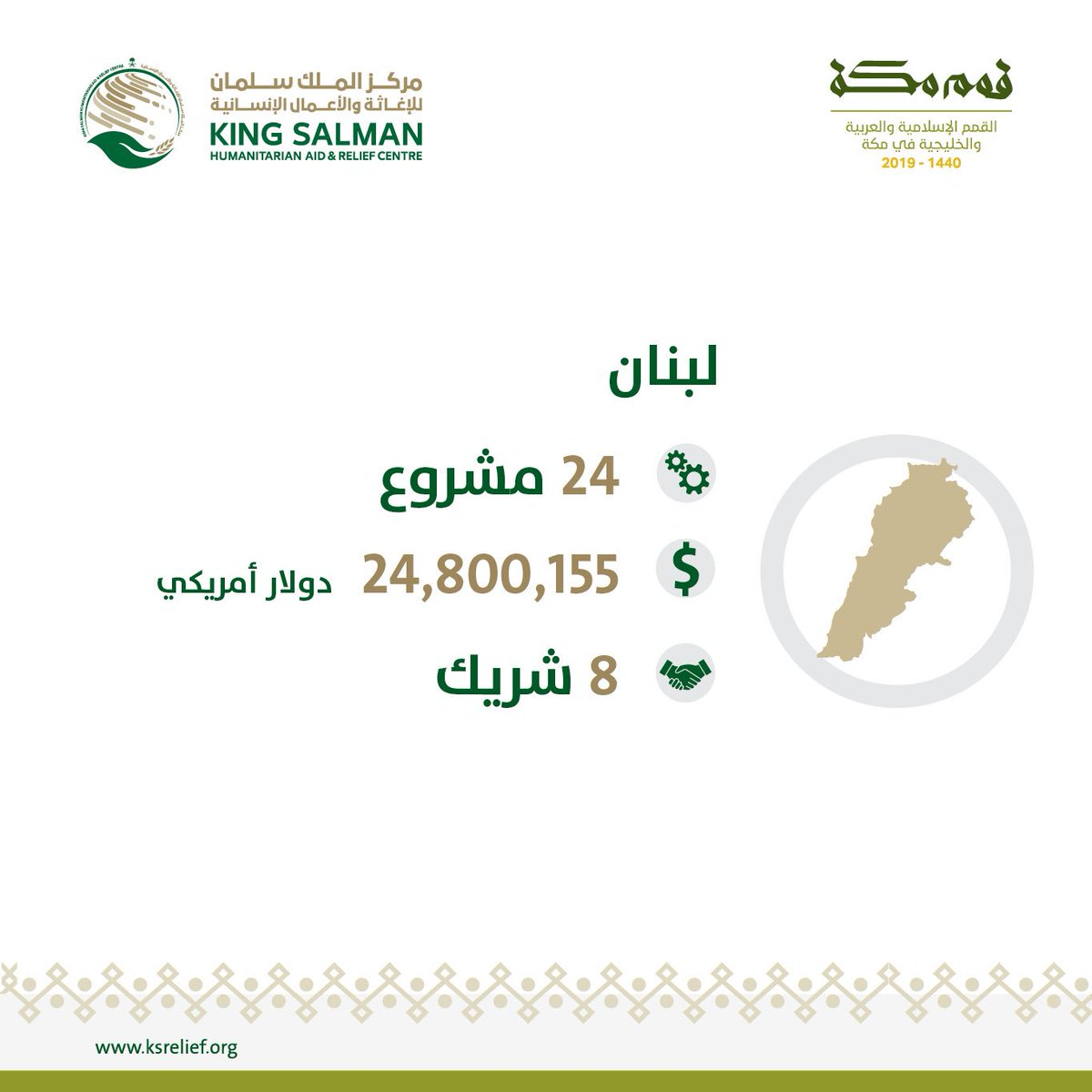 مركز الملك سلمان للإغاثة V Twitter قمم مكة