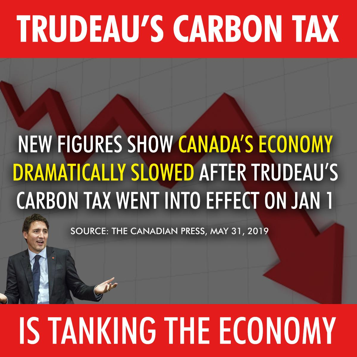 #BREAKING Trudeau's carbon tax is taking a toll on the economy. We just had the slowest economic growth since Trudeau was elected.  It's time to repeal the carbon tax and replace @JustinTrudeau #RepealAndReplace <br>http://pic.twitter.com/0AaZaIZKkx