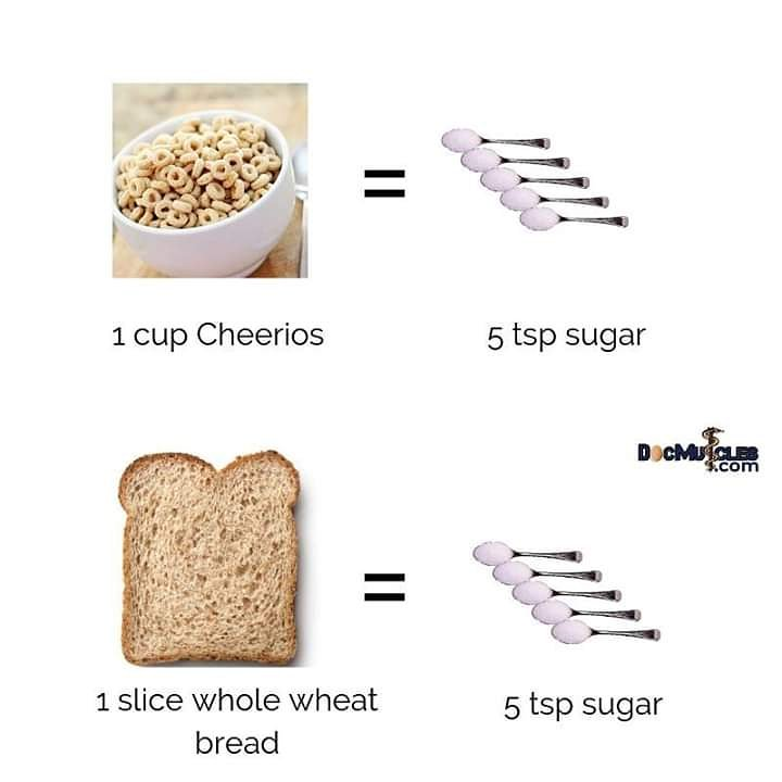 """So many """"healthy"""" carbs are nothing but sugar. People consume them thinking they are doing their health a favor, but are realy one step closer to diabetes, obesity, fatty liver, cancer, and more  The carb might be """"complex"""", but in the end it breaks down to sugar #carnivore #keto"""