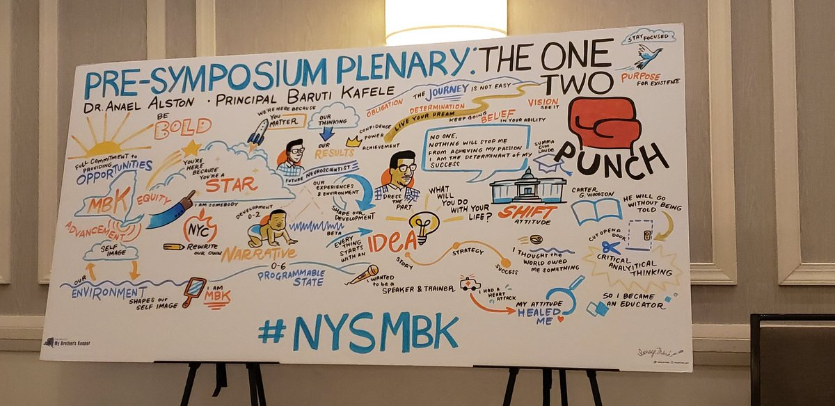 A-MAZING art work (#graphicrecording) of the #NYSMBK Symposium by @ImageThink  I would love for you to visit @RSAMS377 's art students! #exposure  #iammybrotherskeeper #NYSMBK19 #MBKNYC  #artislife https://t.co/7P0yikf9mS