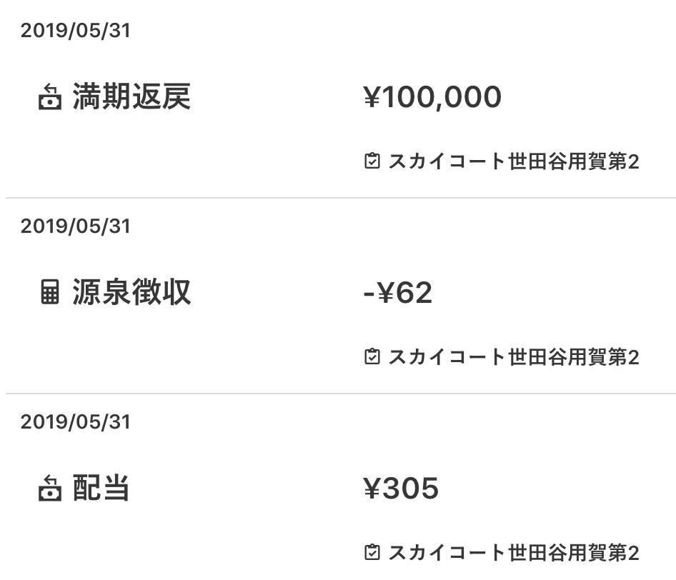 追記!【投資結果は?】1万円から不動産収入を得られるクリアルの実績を公開!1つのファンドで無事運用が終わり、分配金がもらえて元本も返ってきました。※利回りは、貯金の数千倍です? #CREAL