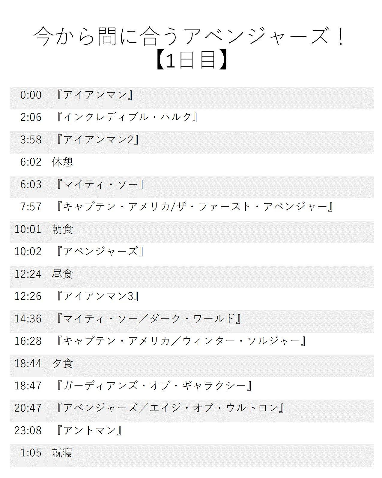 過去作を見たことない人がたった二日間で『アベンジャーズ/エンドゲーム』を見るためのスケジュール!!!