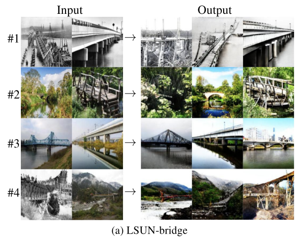 Kernel Mean Matching for Content Addressability of GANs (ICML2019  訓練済みの生成器を用いて,入力画像と類似した画像を生成する手法.生成器の出力画像と入力画像の特徴空間でのMMDが最小になるような潜在変数の組みを勾配降下法により探索する.