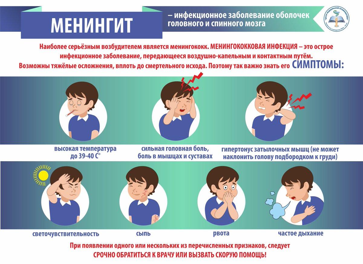 Что болезнь менингит картинки