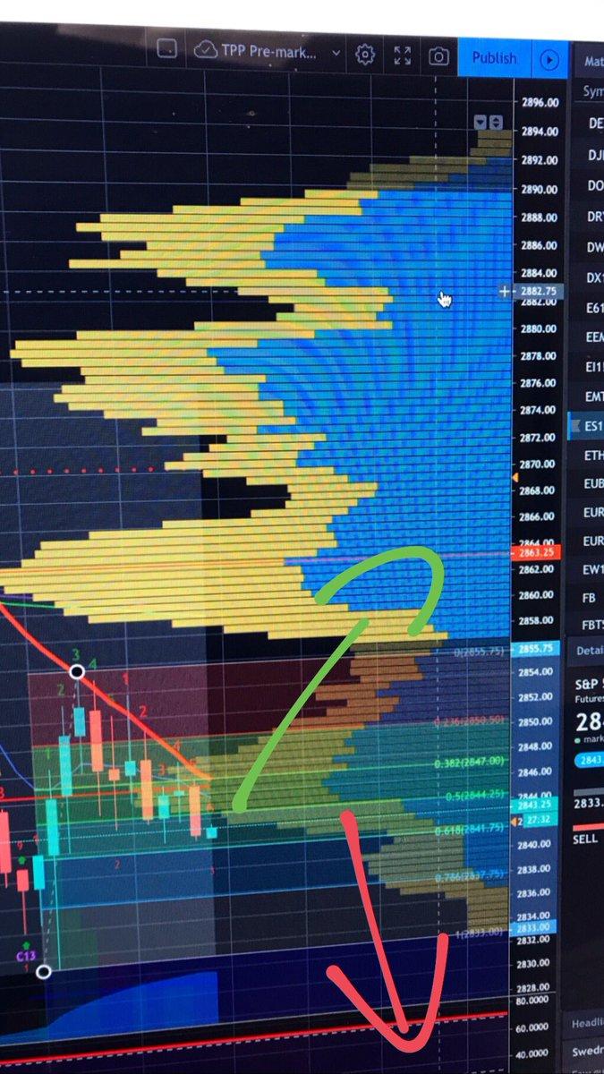 Marketprofile : Latest News, Breaking News Headlines | Scoopnest