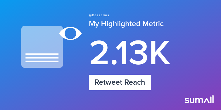 My week on Twitter 🎉: 76 Mentions, 618 Mention Reach, 112 Likes, 14 Retweets, 2.13K Retweet Reach. See yours with https://sumall.com/performancetweet?utm_source=twitter&utm_medium=publishing&utm_campaign=performance_tweet&utm_content=text_and_media&utm_term=7876bafb130e55ea80a6ce41 …