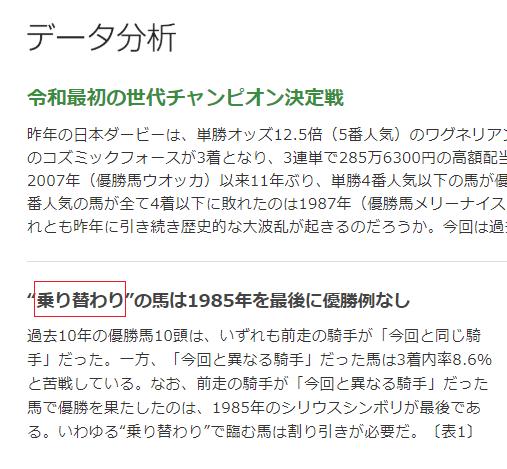 """第86回 東京優駿  昨年のデータ分析において、  """"乗り替わり""""については、  触れられていなかった。  典替わり?  横山 典弘 騎手  ワンアンド「オンリ」ー 横山 武史 騎手  「リオン」「リオン」  親子なら""""乗り替わり""""が、 許されるとか😳"""