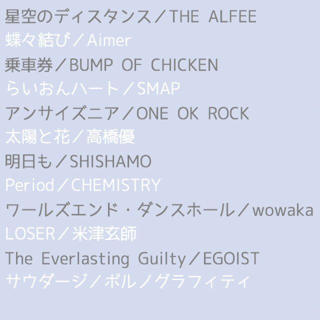 Fate/Grand Order Original Soundtrack IIIに関する画像10
