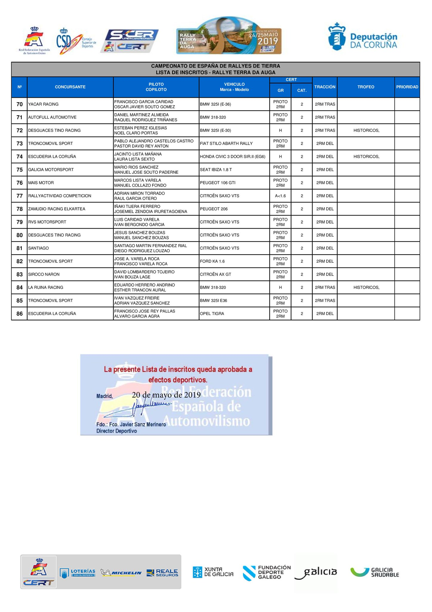 SCER + CERT: Rallye Terra da Auga - Comarca de Arzúa [24-25 Mayo] D7BGKG1XkAIWiEm