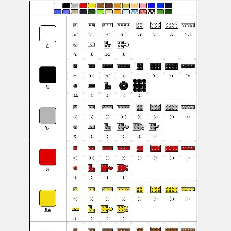 test ツイッターメディア - [プチブロック 便利リスト] https://t.co/bjpW0qx2zK  ・スマホでの見え方を調整 ・形状および色リストに、一覧を簡易表示する見出し部を追加 ・お買い物シミュレーション結果で、ピース画像に集計内容を表示(ツールチップ表示可能な環境のみ)  等の更新をしました。  #プチブロック #ダイソー https://t.co/cF6sVsH8Ux