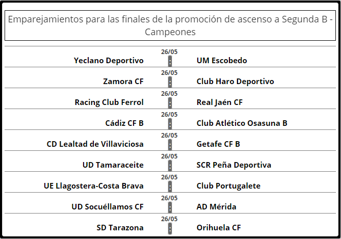 clásico encontrar mano de obra oferta Futbolme Oficial (@futbolmeoficial) | Twitter