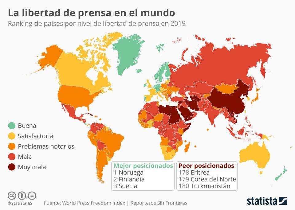 El mapa mundial de la libertad de prensa https://wef.ch/2V2o9vm #wef