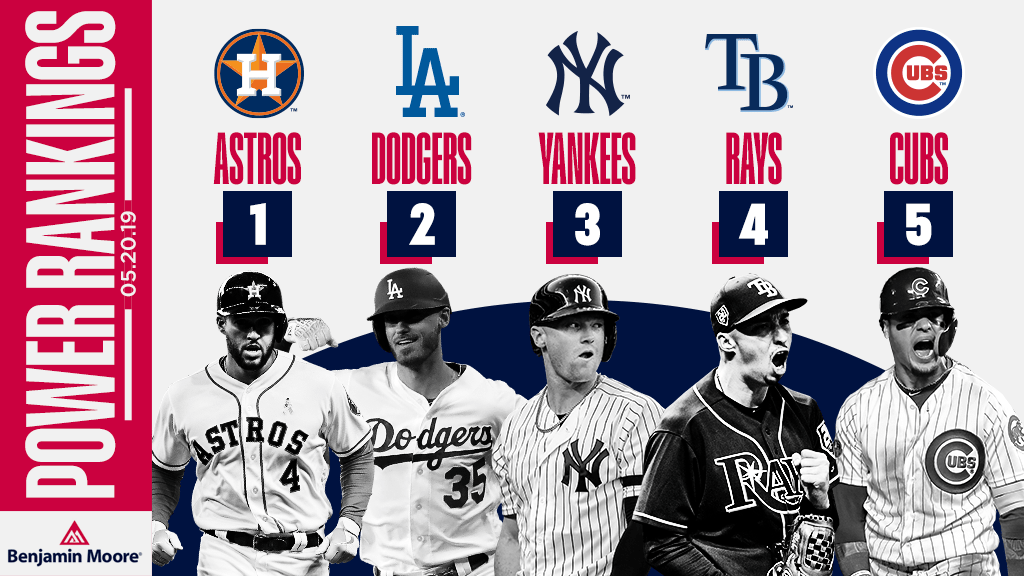 We got a new No. 1!    Like if you agree, RT if you agree. https://atmlb.com/2HGJyR5 (MLB x @Benjamin_Moore)