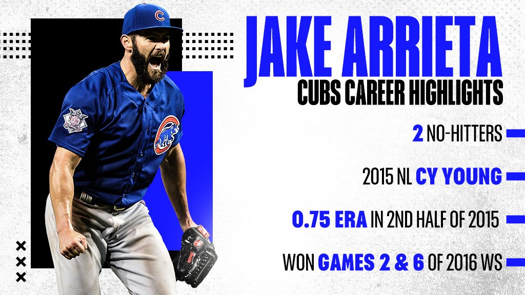 test Twitter Media - RT @MLBStats: One of the very best to ever put on a @Cubs uniform, @JArrieta34, returns to Wrigley tonight. https://t.co/C17Vk2Ftb0