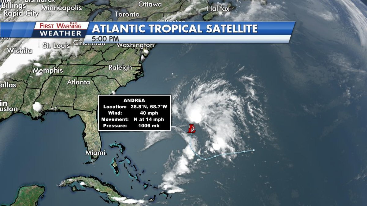 Check this out: The first storm of the 2019 Atlantic Hurricane season has just been named. This is 12 days ahead of the official start of the hurricane season.