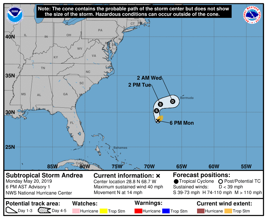 Air Force Hurricane Hunters found that Subtropical Storm Andrea formed this afternoon. Centered 335 mi southwest of Bermuda Andrea has max winds of 40 mph. Andrea is moving to the north at 14 mph. Some strengthening is possible overnight, then weakening Tue & dissipating by Wed.
