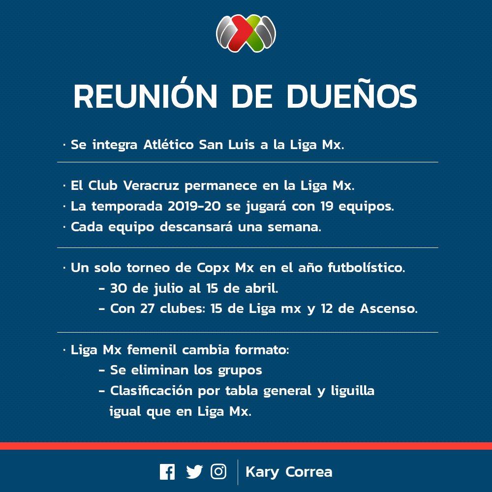 Kary Correa's photo on #CopaMX