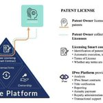 Image for the Tweet beginning: Licensing on the IPwe Platform