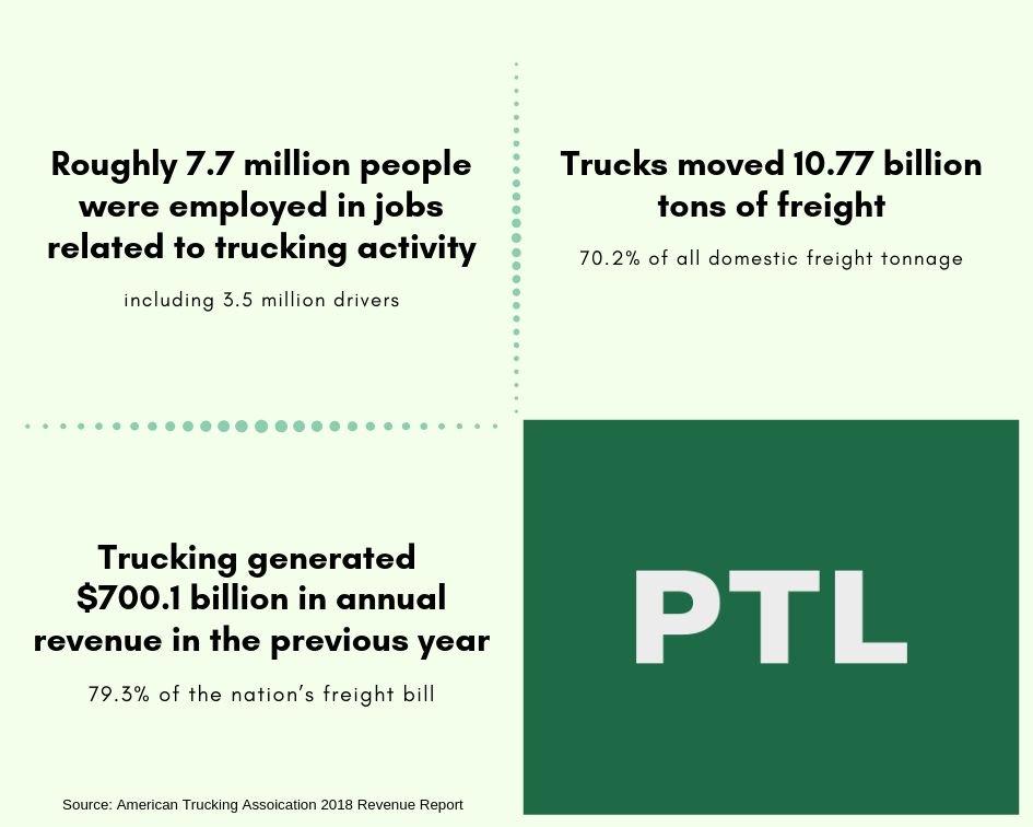 Peninsula Truck Lines (@peninsula_truck)   Twitter