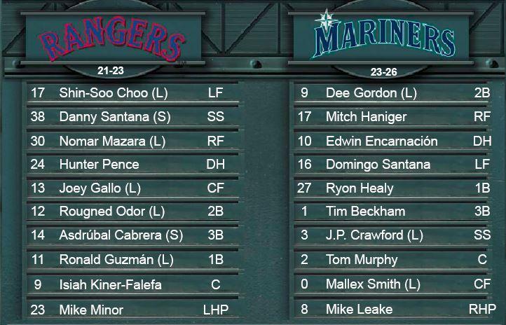 RT @MarinersPR: #Mariners Gameday Info - May 20 at #Rangers. Lineups, Game Notes & More: https://atmlb.com/2WVNYtE