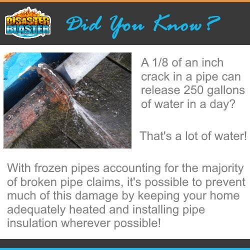 #themoreyouknow #didyouknow #fact #facts #water #pipe #home #house #DisasterBlaster
