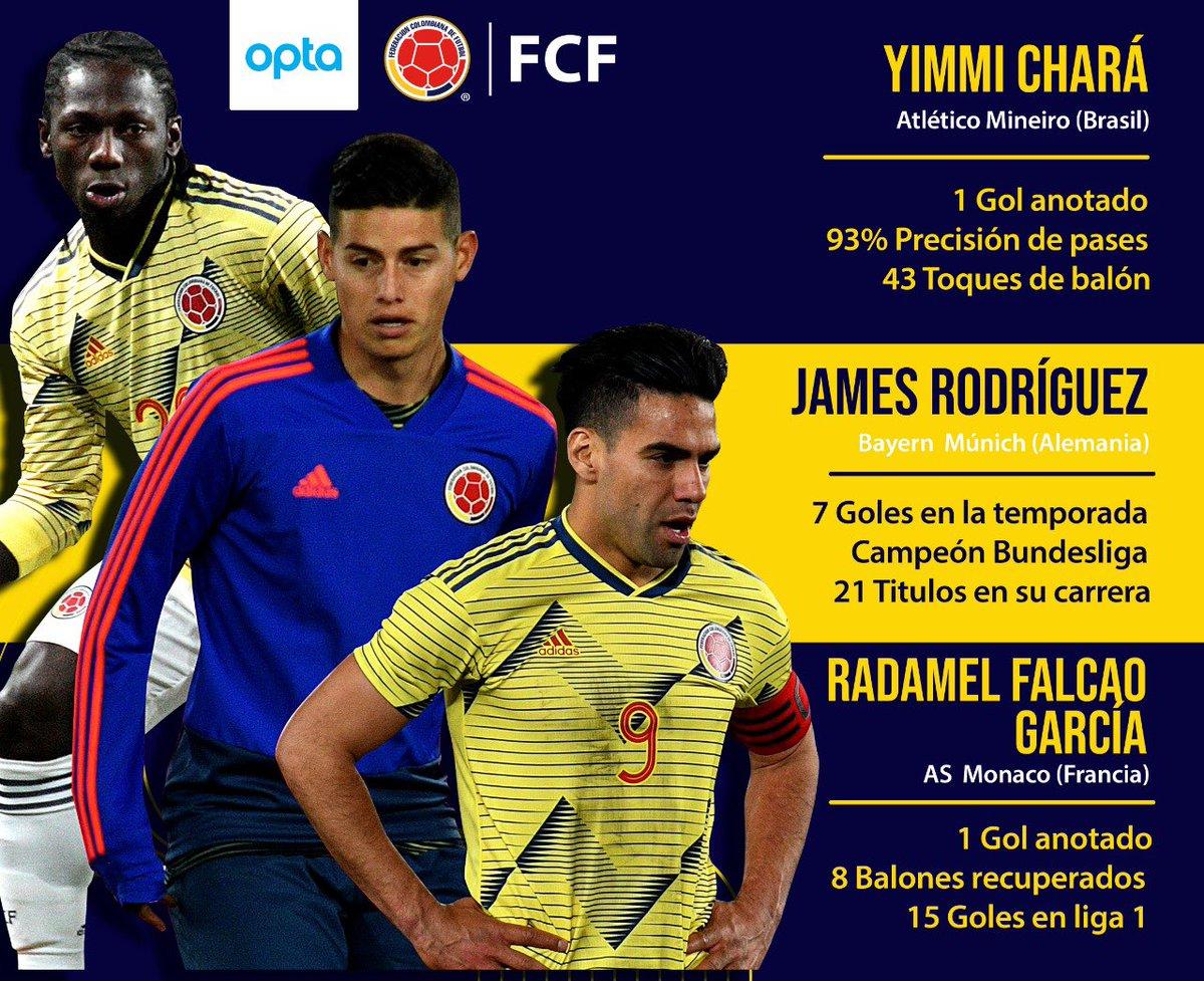 #DestacadosFCF Fin de semana de goles y festejos para nuestros jugadores alrededor del mundo. 💪🏼🌎  Datos vía @OptaJavier.