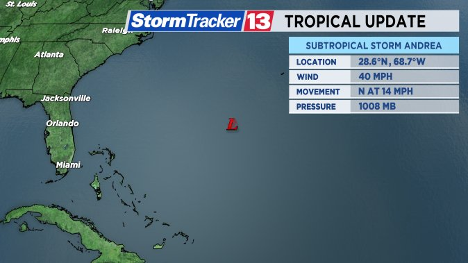 Low pressure we've been watching south of Bermuda has now been named Subtropical Storm Andrea. No threat to Florida and still 12 days away from the offical start of hurricane season. https://www.mynews13.com/fl/orlando/weather/tropical…