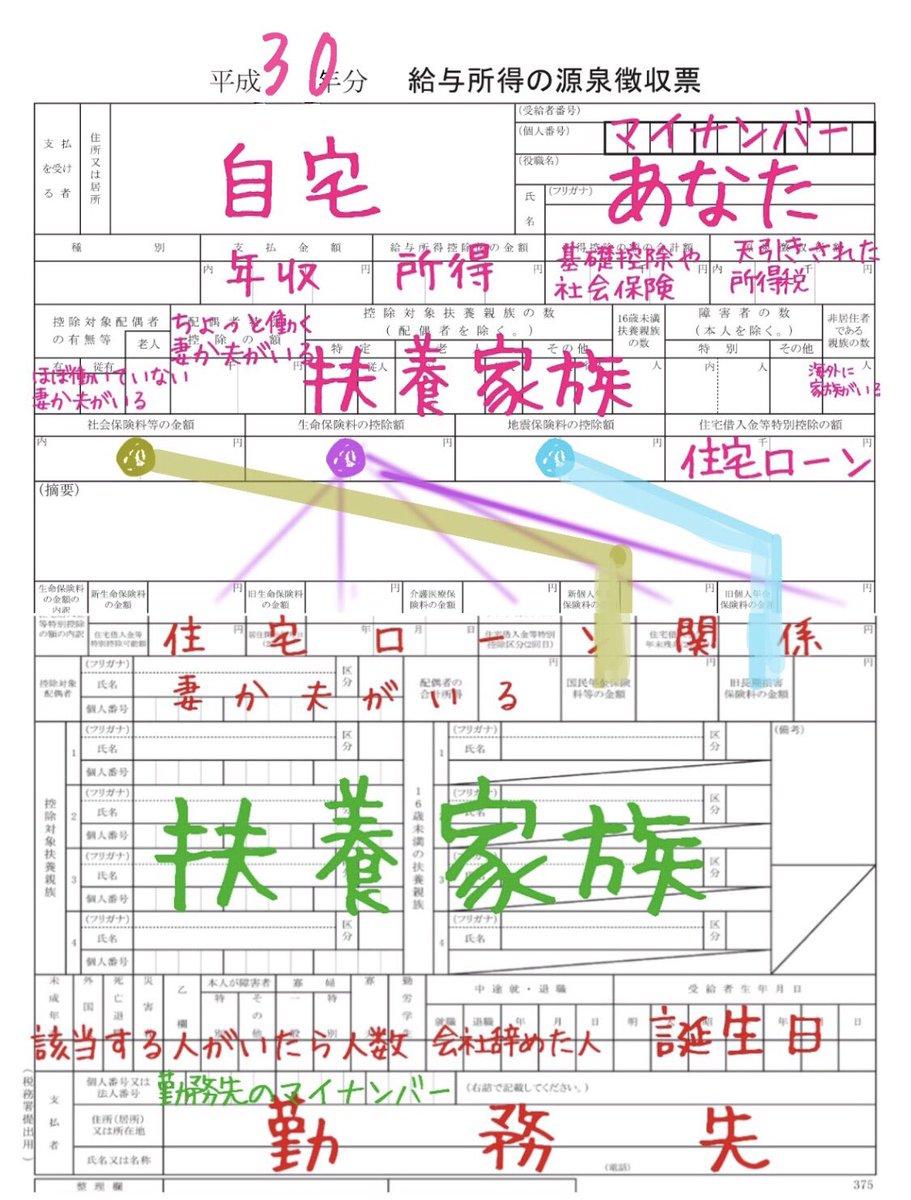 さんきゅう倉田(元国税局職員 ∪ FP)さんの投稿画像