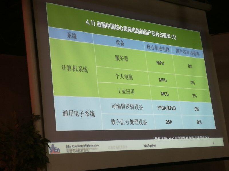中芯国际创始人张汝京博士:中国集成电路近况。