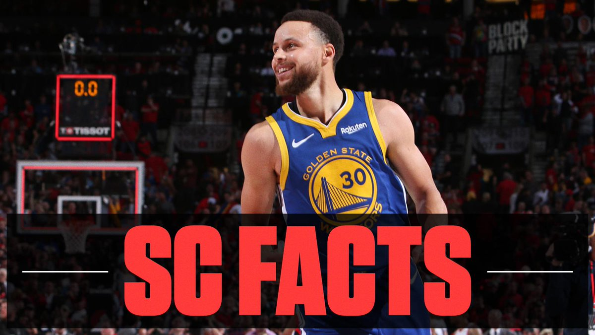 The Warriors swept the Trail Blazers despite trailing for more minutes in the series (101) than they led (83). #SCFacts